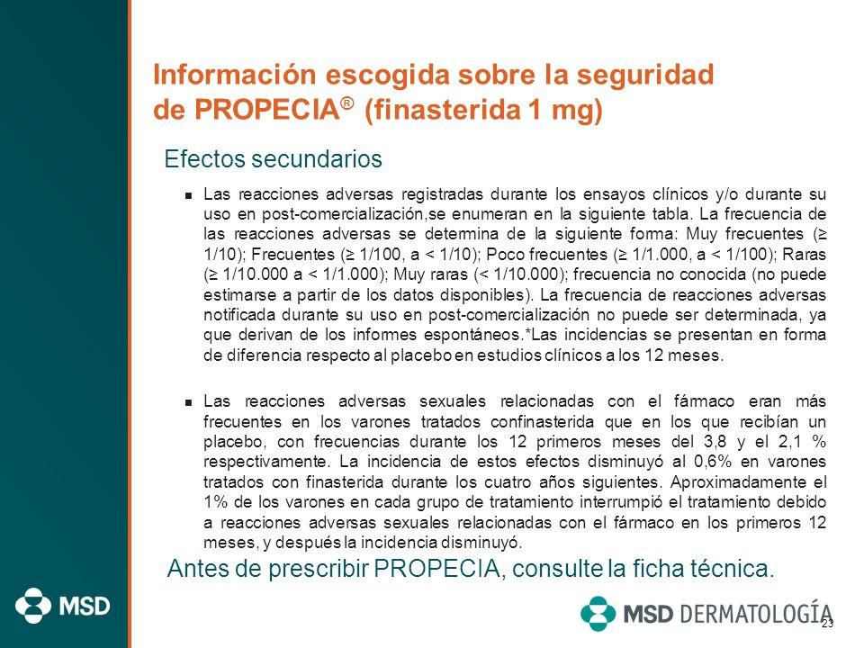 Información escogida sobre la seguridad de PROPECIA ® (finasterida 1 mg) Advertencias y precauciones Precauciones especiales de eliminación y otras ma