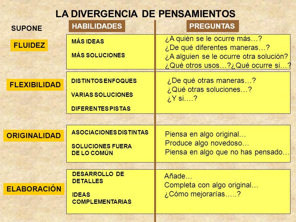 EL PENSAMIENTO DIVERGENTE, CREATIVO Y DESDE DIFERENTES PUNTOS DE VISTA DEL PROFESORADO POTENCIA LAS ACTIVIDADES ESCOLARES LAS COSAS SON DIFERENTES SEGÚN EL PUNTO DE VISTA CON QUE SE MIRAN.