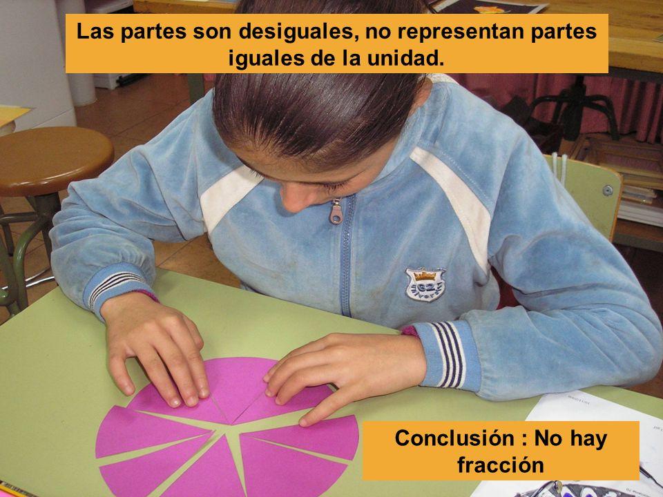 Las partes son desiguales, no representan partes iguales de la unidad. Conclusión : No hay fracción