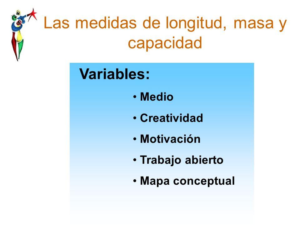 Las medidas de longitud, masa y capacidad Variables: Medio Creatividad Motivación Trabajo abierto Mapa conceptual
