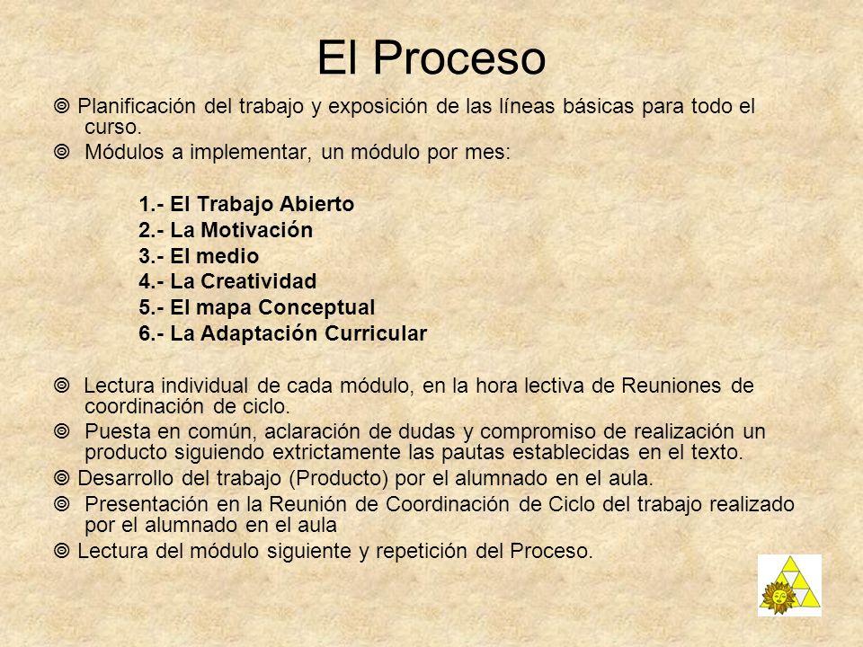 El Proceso Planificación del trabajo y exposición de las líneas básicas para todo el curso. Módulos a implementar, un módulo por mes: 1.- El Trabajo A