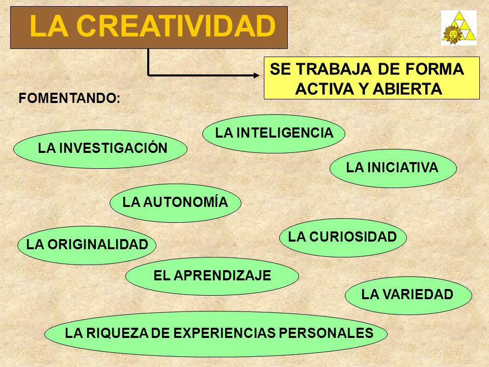 SE TRABAJA DE FORMA ACTIVA Y ABIERTA LA CREATIVIDAD LA INVESTIGACIÓNLA INICIATIVA LA AUTONOMÍALA CURIOSIDADLA ORIGINALIDADLA VARIEDAD LA RIQUEZA DE EX