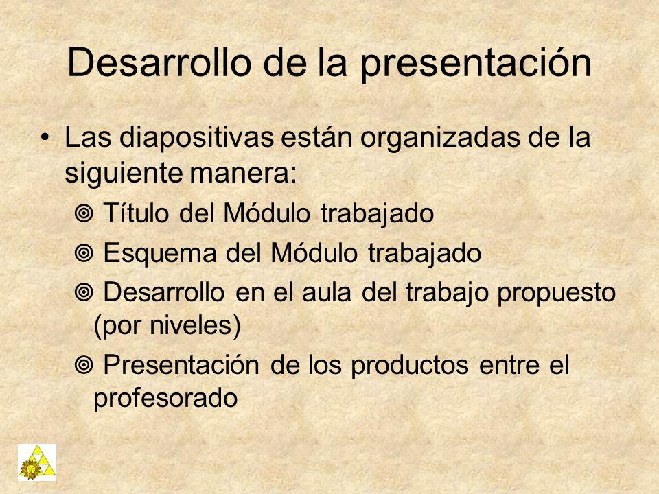 Desarrollo de la presentación Las diapositivas están organizadas de la siguiente manera: Título del Módulo trabajado Esquema del Módulo trabajado Desa
