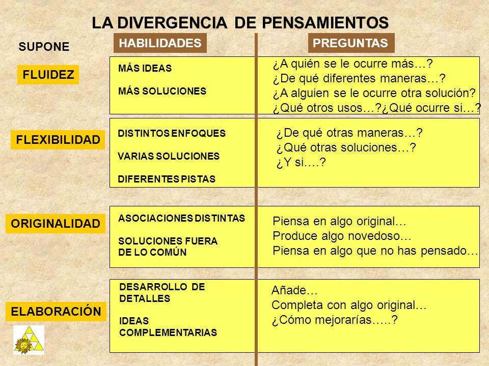 LA DIVERGENCIA DE PENSAMIENTOS SUPONE FLUIDEZ FLEXIBILIDAD ORIGINALIDAD ELABORACIÓN MÁS IDEAS MÁS SOLUCIONES DISTINTOS ENFOQUES VARIAS SOLUCIONES DIFE