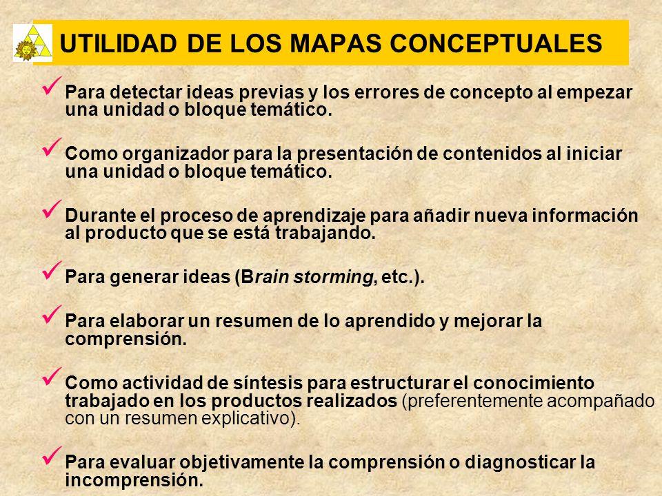 UTILIDAD DE LOS MAPAS CONCEPTUALES Para detectar ideas previas y los errores de concepto al empezar una unidad o bloque temático. Como organizador par
