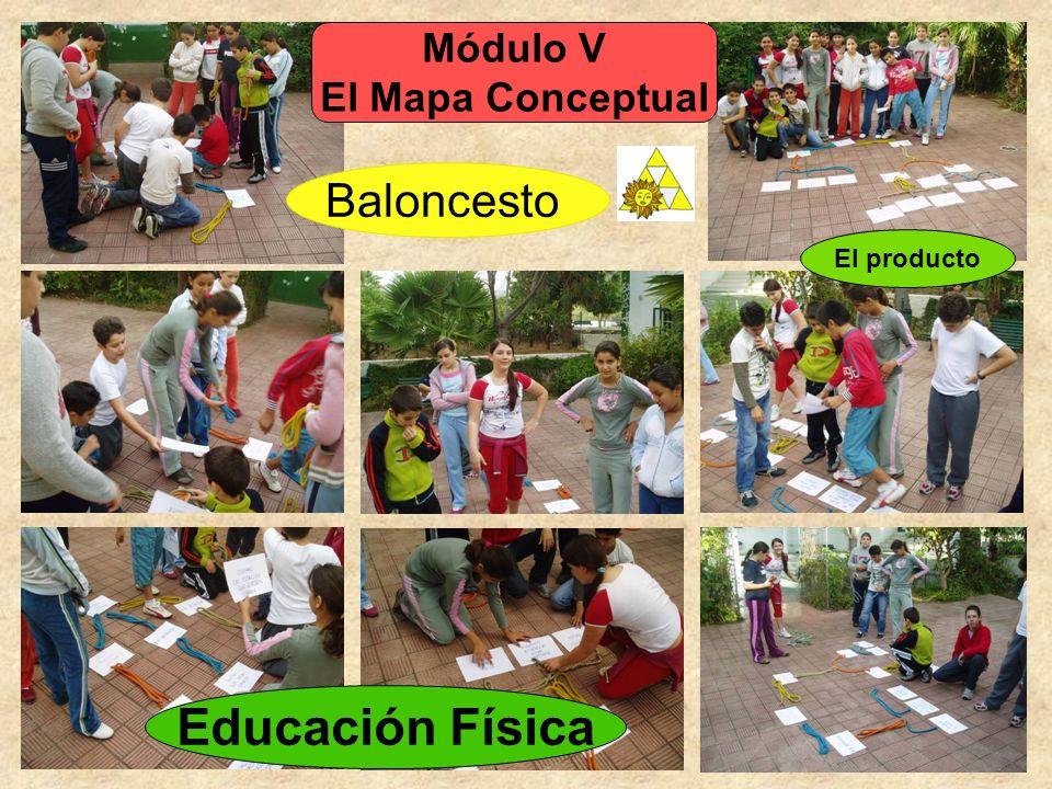 Módulo V El Mapa Conceptual Baloncesto El producto Educación Física
