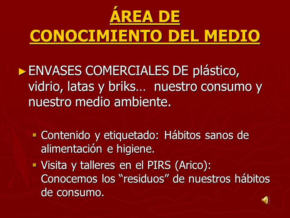 ÁREA DE CONOCIMIENTO DEL MEDIO ÁREA DE CONOCIMIENTO DEL MEDIO ENVASES COMERCIALES DE plástico, vidrio, latas y briks… nuestro consumo y nuestro medio ambiente.