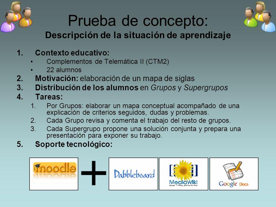 Prueba de concepto: Descripción de la situación de aprendizaje 1.Contexto educativo: Complementos de Telemática II (CTM2) 22 alumnos 2.Motivación: ela