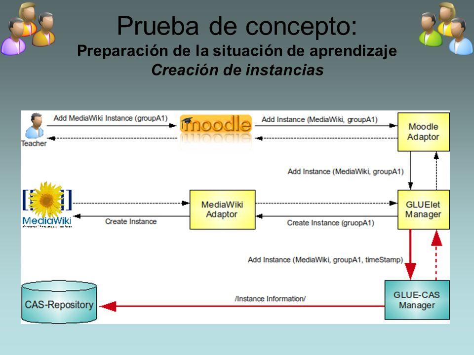 Prueba de concepto: Preparación de la situación de aprendizaje Creación de instancias