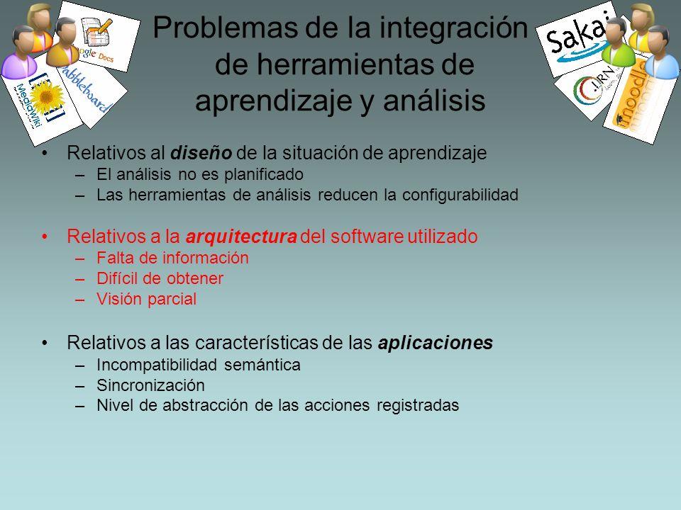 Problemas de la integración de herramientas de aprendizaje y análisis Relativos al diseño de la situación de aprendizaje –El análisis no es planificad