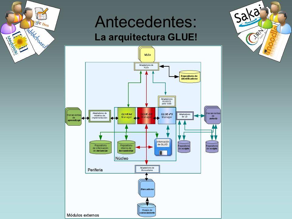 Antecedentes: La arquitectura GLUE!
