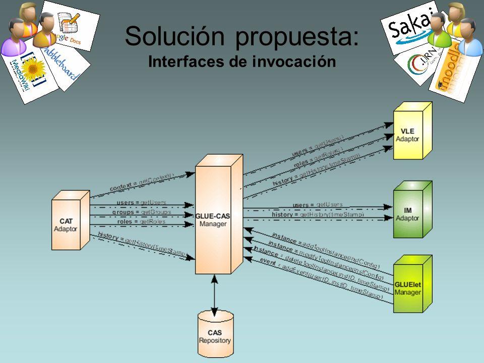 Solución propuesta: Interfaces de invocación