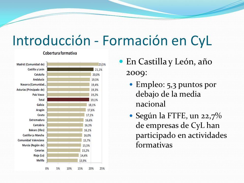 Introducción - Formación en CyL En Castilla y León, año 2009: Empleo: 5,3 puntos por debajo de la media nacional Según la FTFE, un 22,7% de empresas d