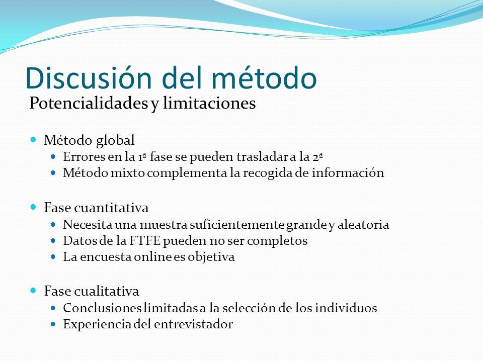 Discusión del método Potencialidades y limitaciones Método global Errores en la 1ª fase se pueden trasladar a la 2ª Método mixto complementa la recogi