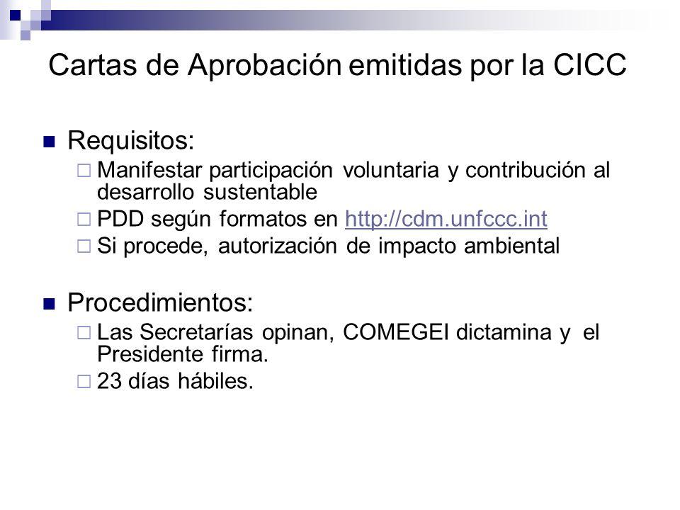 Cartas de Aprobación emitidas por la CICC Requisitos: Manifestar participación voluntaria y contribución al desarrollo sustentable PDD según formatos