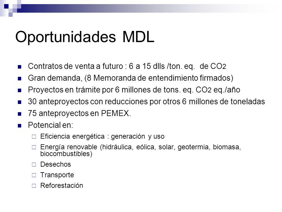 Oportunidades MDL Contratos de venta a futuro : 6 a 15 dlls /ton. eq. de CO 2 Gran demanda, (8 Memoranda de entendimiento firmados) Proyectos en trámi