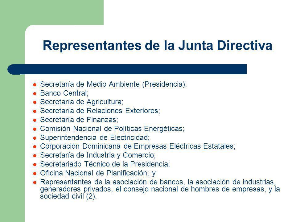 La República Dominicana tiene una amplia gama de áreas potenciales para el MDL.