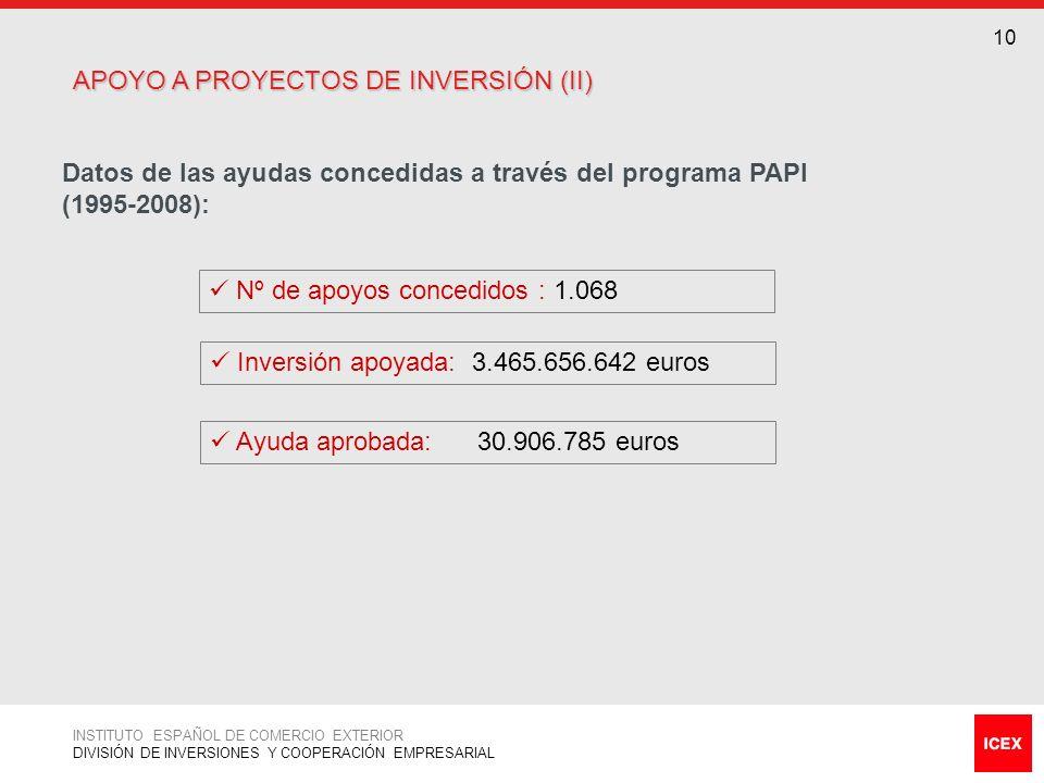 10 APOYO A PROYECTOS DE INVERSIÓN (II) Datos de las ayudas concedidas a través del programa PAPI (1995-2008): Nº de apoyos concedidos : 1.068 Inversió