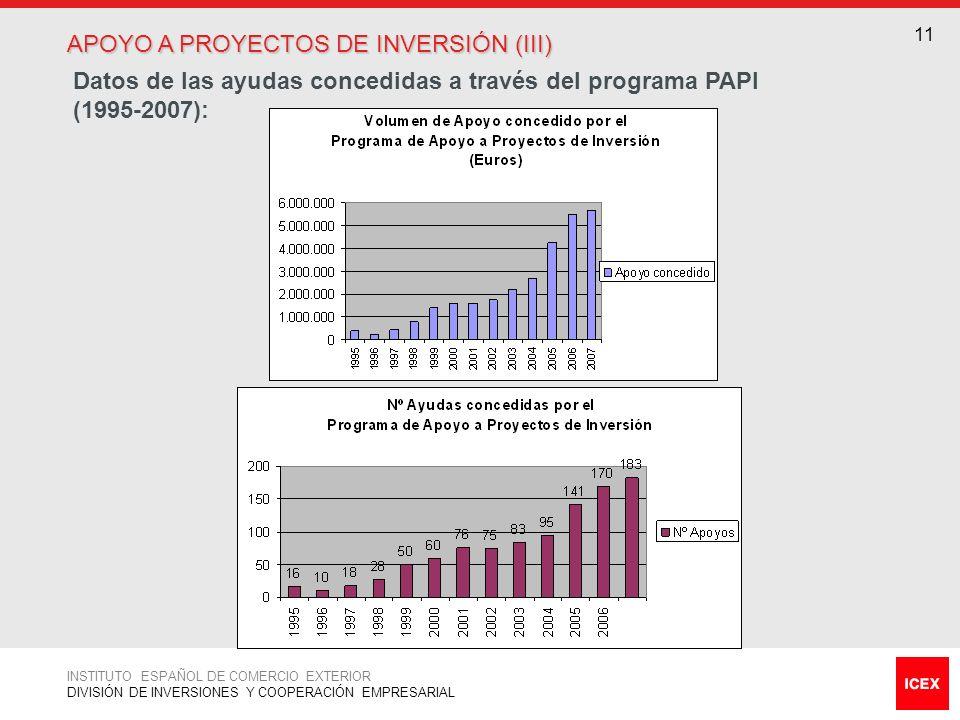11 APOYO A PROYECTOS DE INVERSIÓN (III) Datos de las ayudas concedidas a través del programa PAPI (1995-2007): INSTITUTO ESPAÑOL DE COMERCIO EXTERIOR