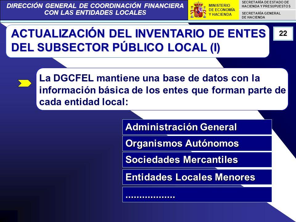 DIRECCIÓN GENERAL DE COORDINACIÓN FINANCIERA CON LAS ENTIDADES LOCALES SECRETARÍA DE ESTADO DE HACIENDA Y PRESUPUESTOS SECRETARÍA GENERAL DE HACIENDA MINISTERIO DE ECONOMÍA Y HACIENDA ACTUALIZACIÓN DEL INVENTARIO DE ENTES DEL SUBSECTOR PÚBLICO LOCAL (I) 22 La DGCFEL mantiene una base de datos con la información básica de los entes que forman parte de cada entidad local: Administración General Organismos Autónomos Sociedades Mercantiles Entidades Locales Menores..................