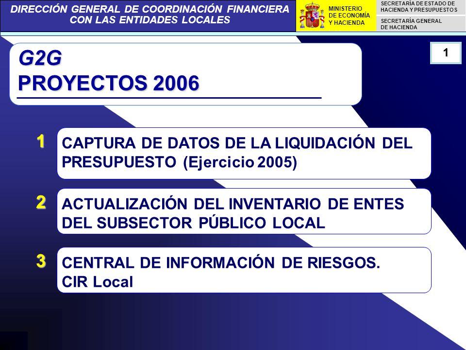 DIRECCIÓN GENERAL DE COORDINACIÓN FINANCIERA CON LAS ENTIDADES LOCALES SECRETARÍA DE ESTADO DE HACIENDA Y PRESUPUESTOS SECRETARÍA GENERAL DE HACIENDA MINISTERIO DE ECONOMÍA Y HACIENDA G2G PROYECTOS 2006 CAPTURA DE DATOS DE LA LIQUIDACIÓN DEL PRESUPUESTO (Ejercicio 2005) 1 ACTUALIZACIÓN DEL INVENTARIO DE ENTES DEL SUBSECTOR PÚBLICO LOCAL 2 CENTRAL DE INFORMACIÓN DE RIESGOS.