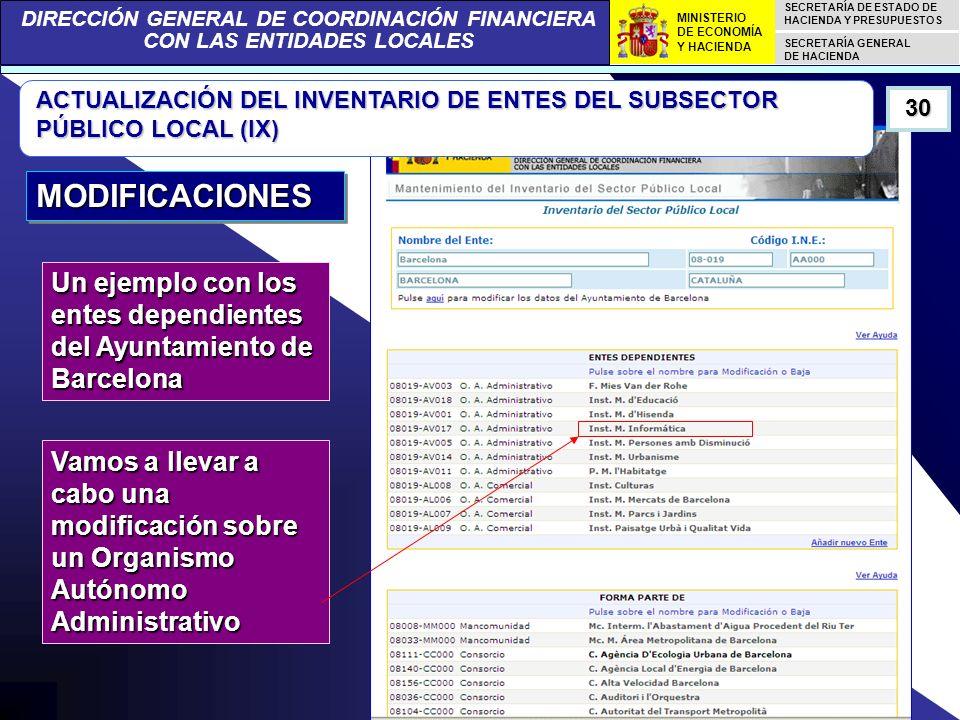 DIRECCIÓN GENERAL DE COORDINACIÓN FINANCIERA CON LAS ENTIDADES LOCALES SECRETARÍA DE ESTADO DE HACIENDA Y PRESUPUESTOS SECRETARÍA GENERAL DE HACIENDA MINISTERIO DE ECONOMÍA Y HACIENDA ACTUALIZACIÓN DEL INVENTARIO DE ENTES DEL SUBSECTOR PÚBLICO LOCAL (IX) 30 Un ejemplo con los entes dependientes del Ayuntamiento de Barcelona Vamos a llevar a cabo una modificación sobre un Organismo Autónomo Administrativo MODIFICACIONESMODIFICACIONES