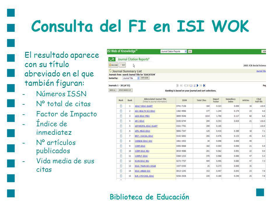 Consulta del FI en ISI WOK El resultado aparece con su título abreviado en el que también figuran: -Números ISSN -Nº total de citas -Factor de Impacto -Índice de inmediatez -Nº artículos publicados -Vida media de sus citas Biblioteca de Educación