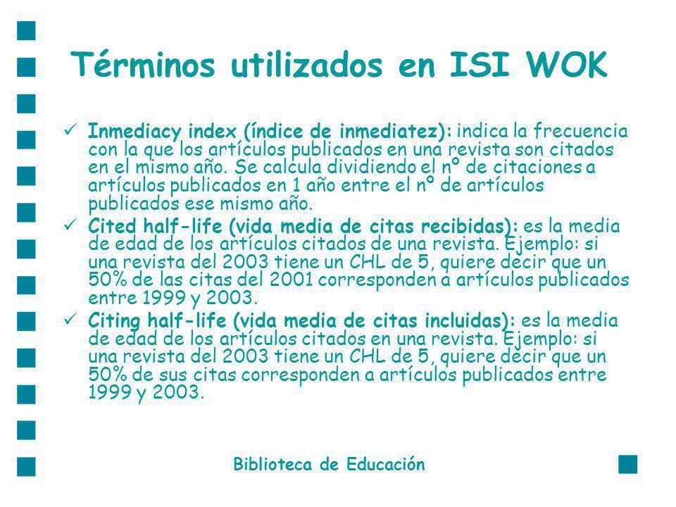 Términos utilizados en ISI WOK Inmediacy index (índice de inmediatez): indica la frecuencia con la que los artículos publicados en una revista son citados en el mismo año.
