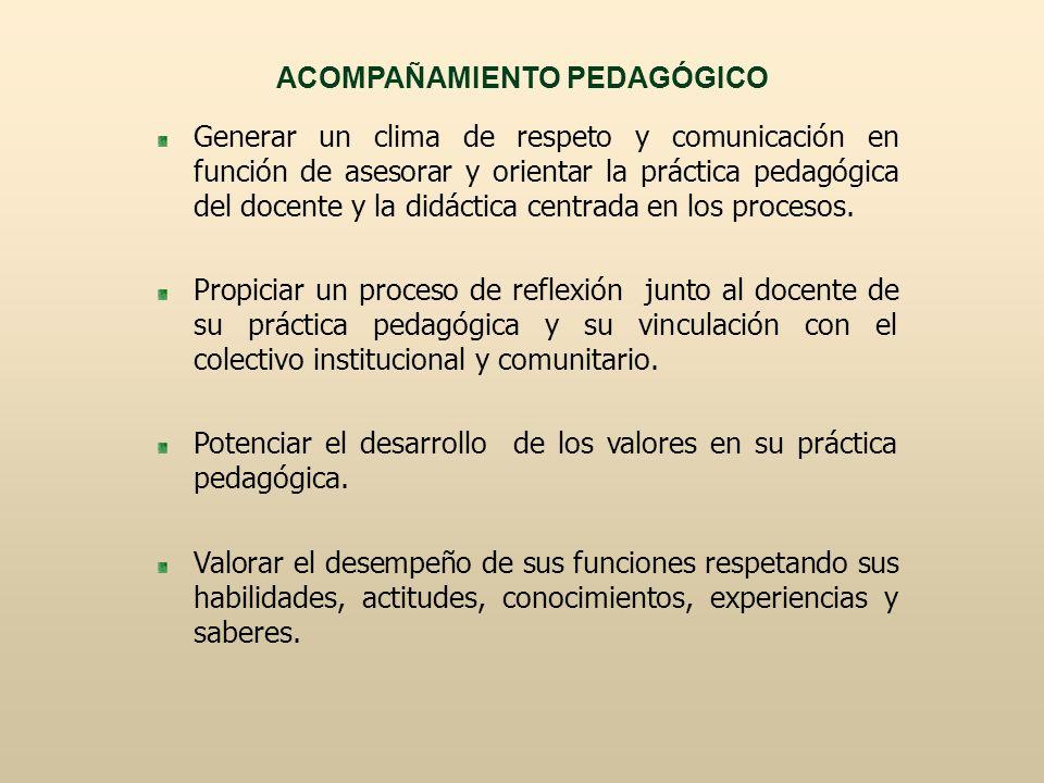 ACOMPAÑAMIENTO PEDAGÓGICO Generar un clima de respeto y comunicación en función de asesorar y orientar la práctica pedagógica del docente y la didáctica centrada en los procesos.