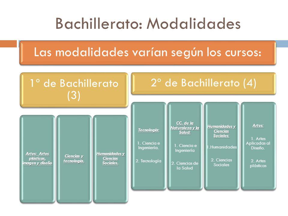 Bachillerato: Modalidades Las modalidades varían según los cursos: 1º de Bachillerato (3) Artes: Artes plásticas, imagen y diseño Ciencias y tecnología.