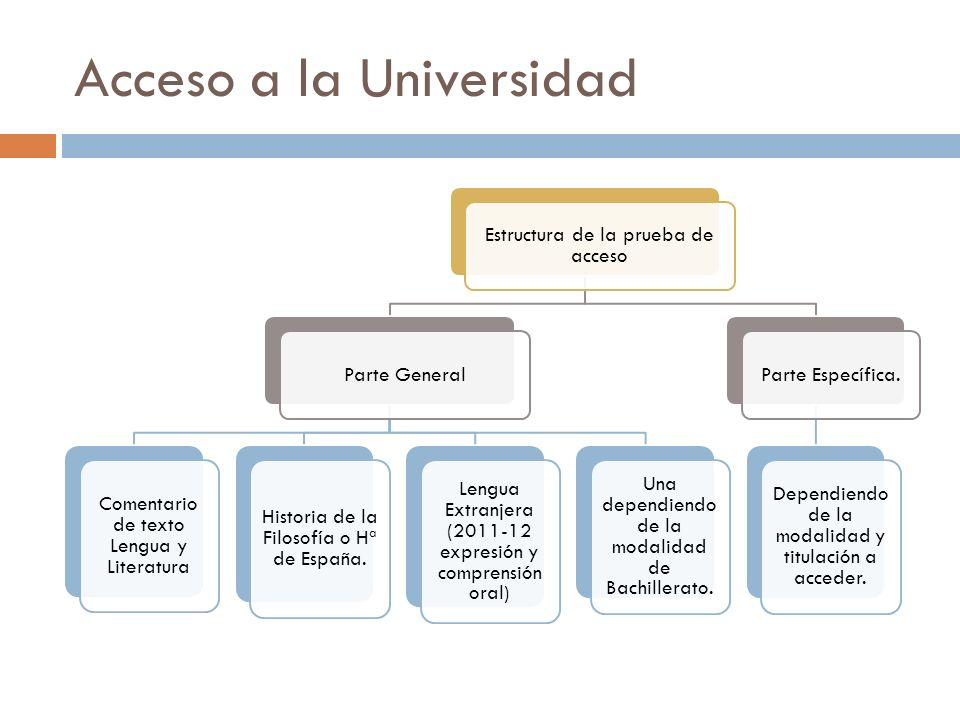 Acceso a la Universidad Estructura de la prueba de acceso Parte General Comentario de texto Lengua y Literatura Historia de la Filosofía o Hª de España.