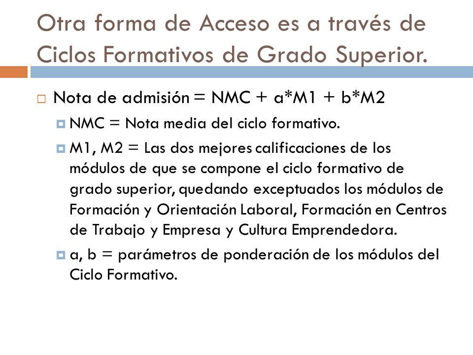 Otra forma de Acceso es a través de Ciclos Formativos de Grado Superior. Nota de admisión = NMC + a*M1 + b*M2 NMC = Nota media del ciclo formativo. M1