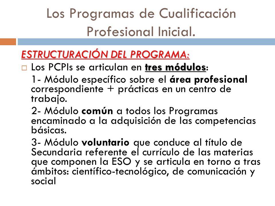 Los Programas de Cualificación Profesional Inicial. ESTRUCTURACIÓN DEL PROGRAMA: tres módulos Los PCPIs se articulan en tres módulos: 1- Módulo especí