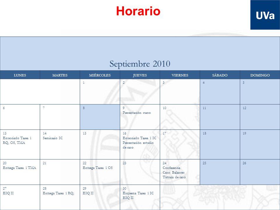 Horario Septiembre 2010 LUNESMARTESMIÉRCOLESJUEVESVIERNESSÁBADODOMINGO 12345 6789 Presentación curso 101112 13 Enunciado Tarea 1 RQ, OS, TMA 14 Semina