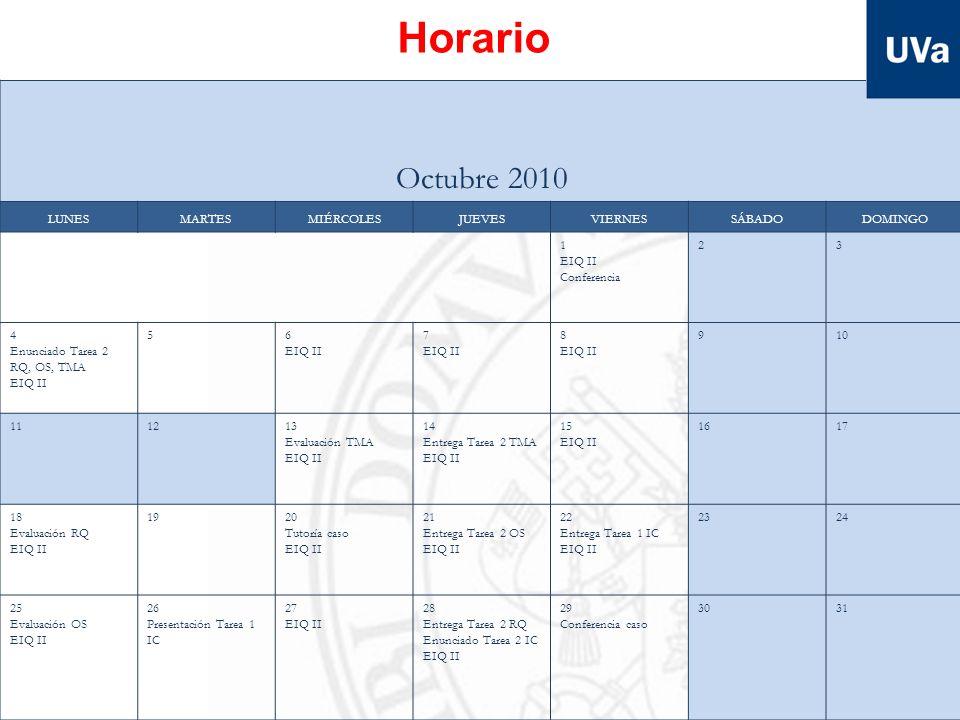 Horario Octubre 2010 LUNESMARTESMIÉRCOLESJUEVESVIERNESSÁBADODOMINGO 1 EIQ II Conferencia 23 4 Enunciado Tarea 2 RQ, OS, TMA EIQ II 56 EIQ II 7 EIQ II