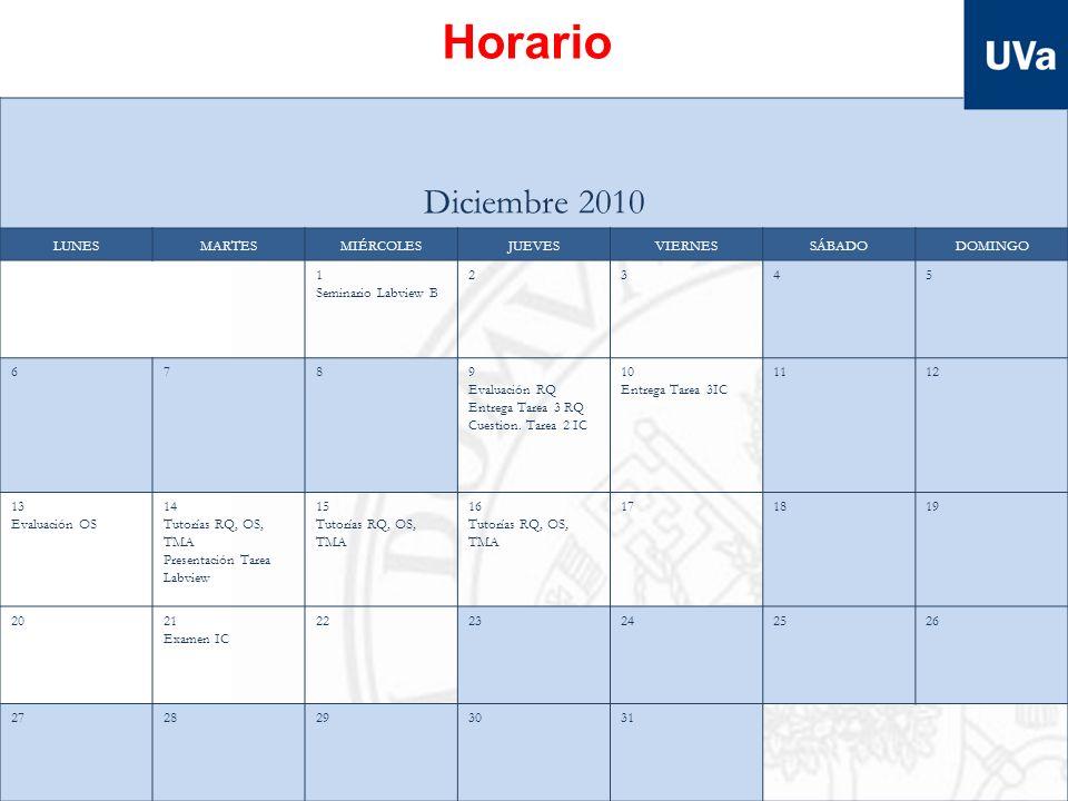 Horario Diciembre 2010 LUNESMARTESMIÉRCOLESJUEVESVIERNESSÁBADODOMINGO 1 Seminario Labview B 2345 6789 Evaluación RQ Entrega Tarea 3 RQ Cuestion. Tarea