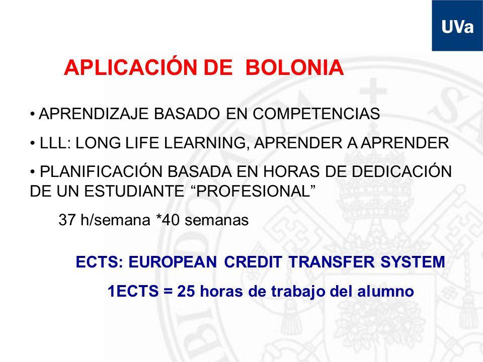 APLICACIÓN DE BOLONIA APRENDIZAJE BASADO EN COMPETENCIAS LLL: LONG LIFE LEARNING, APRENDER A APRENDER PLANIFICACIÓN BASADA EN HORAS DE DEDICACIÓN DE U