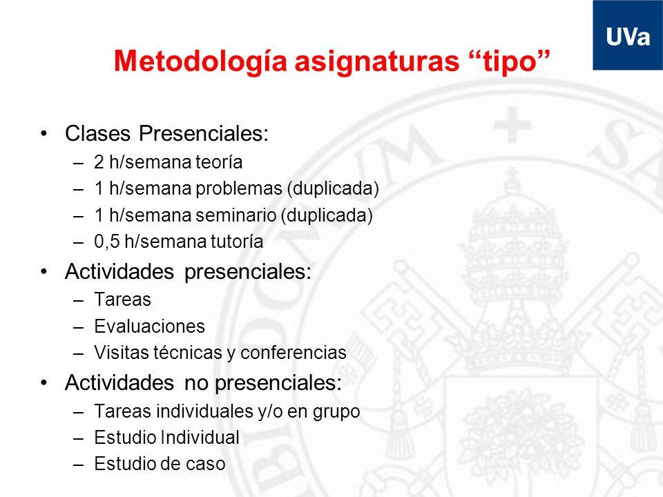 Metodología asignaturas tipo Clases Presenciales: –2 h/semana teoría –1 h/semana problemas (duplicada) –1 h/semana seminario (duplicada) –0,5 h/semana