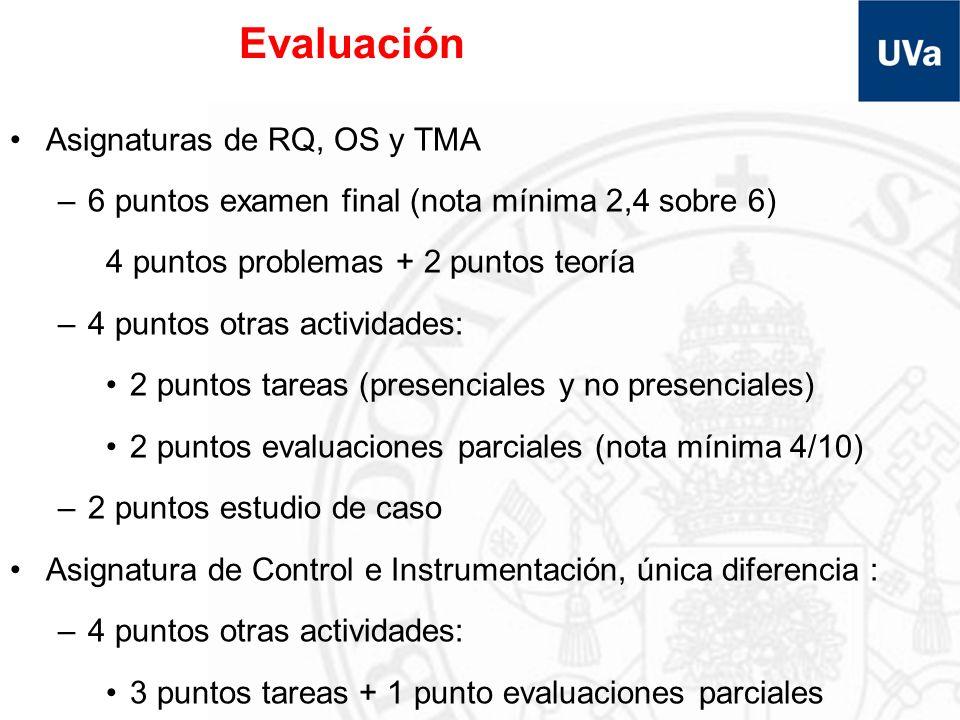 Evaluación Asignaturas de RQ, OS y TMA –6 puntos examen final (nota mínima 2,4 sobre 6) 4 puntos problemas + 2 puntos teoría –4 puntos otras actividad