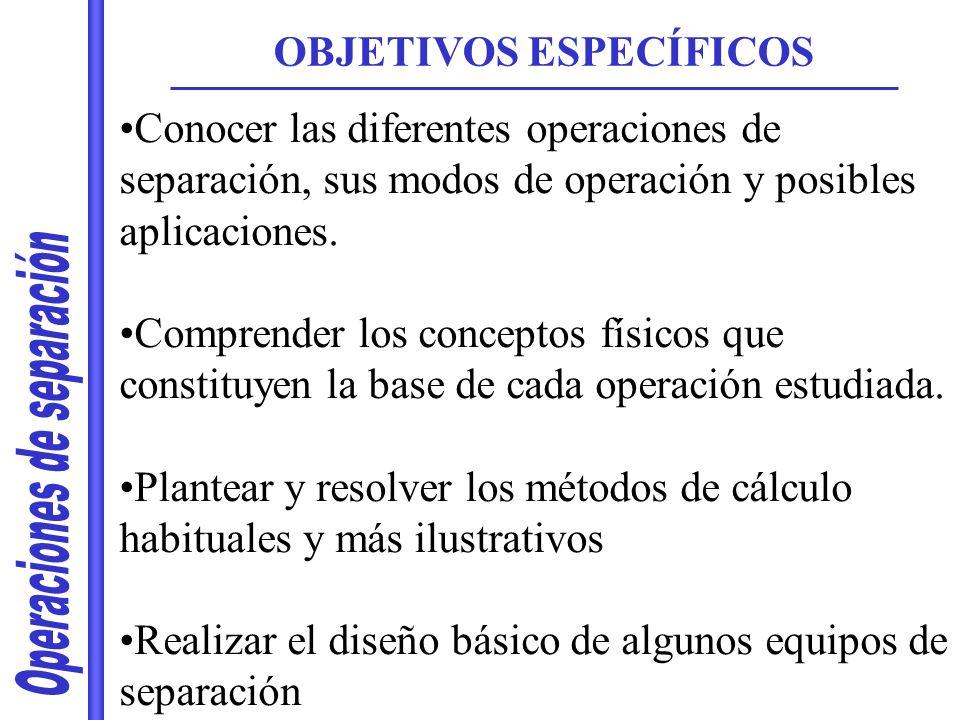 OBJETIVOS ESPECÍFICOS Conocer las diferentes operaciones de separación, sus modos de operación y posibles aplicaciones. Comprender los conceptos físic