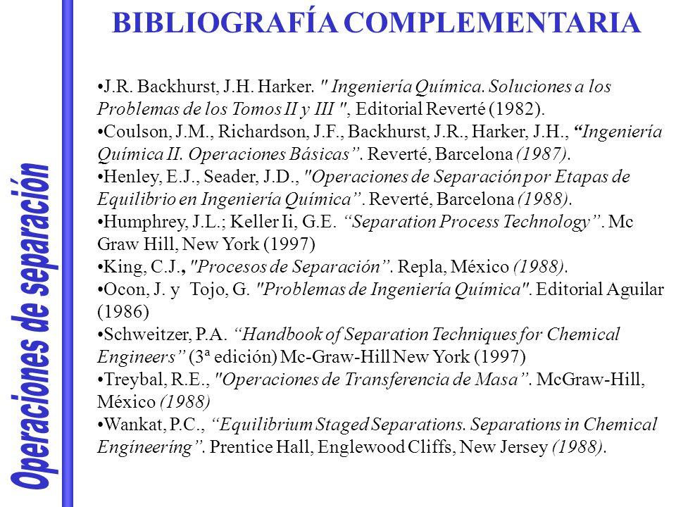 BIBLIOGRAFÍA COMPLEMENTARIA J.R. Backhurst, J.H. Harker.