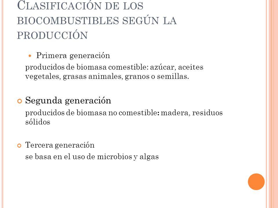 PRODUCCIÓN DE BIOCOMBUSTIBLES LÍQUIDOS A PARTIR DE FUENTES RENOVABLES ADRIÁN FERNÁNDEZ BELLO ELSA SOTO FERNÁNDEZ GABRIEL LACERDA DA SILVA Experimentación en Ingeniería química II