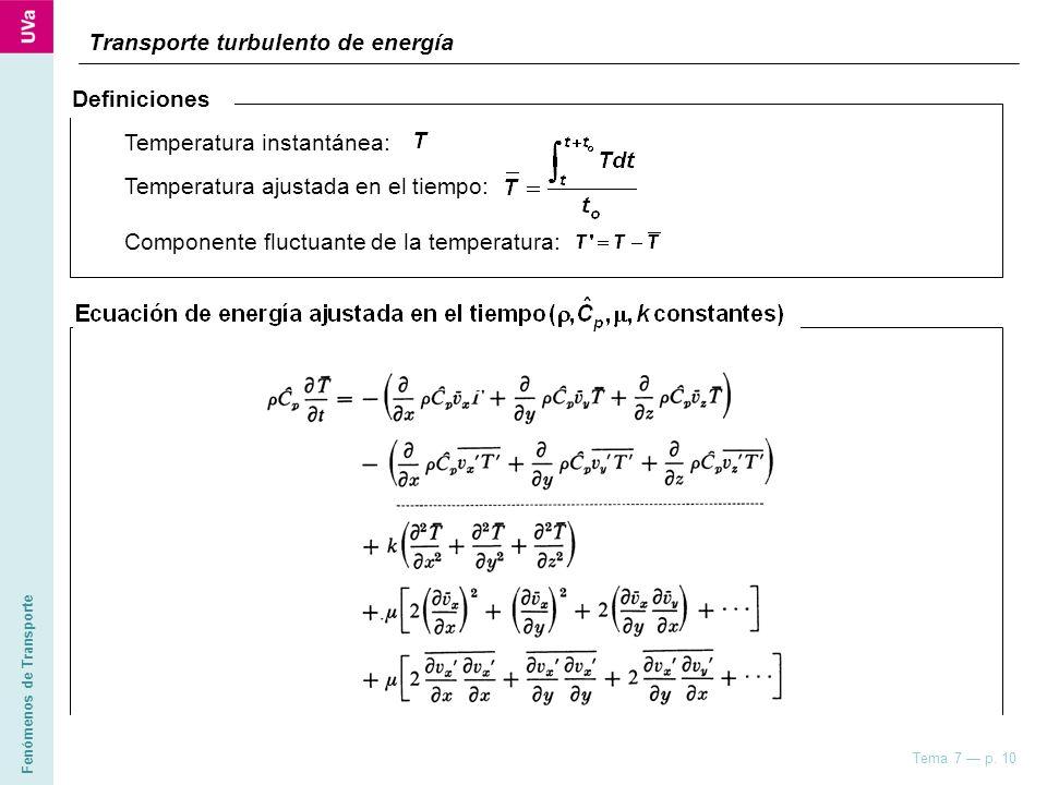 Fenómenos de Transporte Tema 7 p. 10 Transporte turbulento de energía Temperatura ajustada en el tiempo: Componente fluctuante de la temperatura: Temp