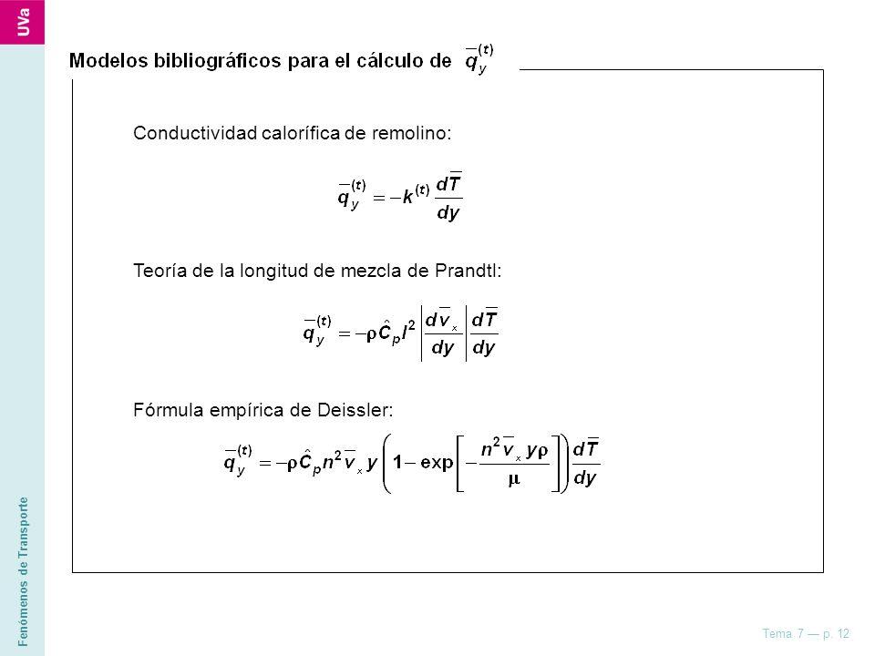 Fenómenos de Transporte Tema 7 p. 12 Conductividad calorífica de remolino: Teoría de la longitud de mezcla de Prandtl: Fórmula empírica de Deissler: