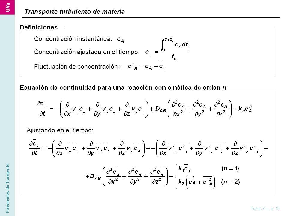 Fenómenos de Transporte Tema 7 p. 13 Transporte turbulento de materia Definiciones Concentración ajustada en el tiempo: Fluctuación de concentración :