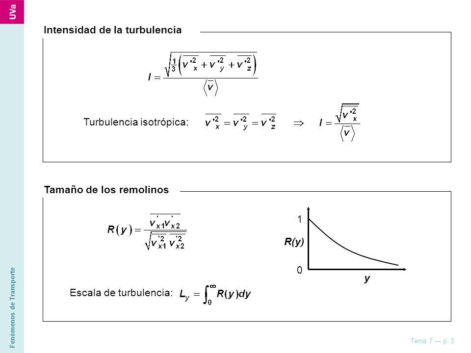 Fenómenos de Transporte Tema 7 p. 3 Intensidad de la turbulencia Turbulencia isotrópica: R(y) 1 0 y Tamaño de los remolinos Escala de turbulencia: