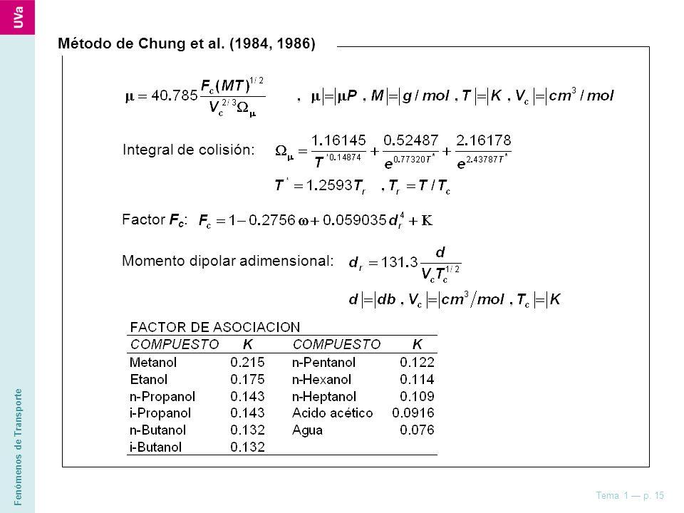 Fenómenos de Transporte Tema 1 p. 15 Método de Chung et al. (1984, 1986) Integral de colisión: Factor F c : Momento dipolar adimensional: The Properti