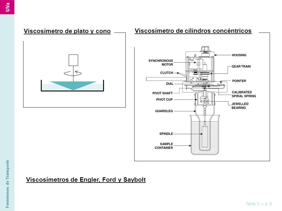 Fenómenos de Transporte Tema 1 p. 9 Viscosímetros de Engler, Ford y Saybolt Viscosímetro de cilindros concéntricos Viscosímetro de plato y cono
