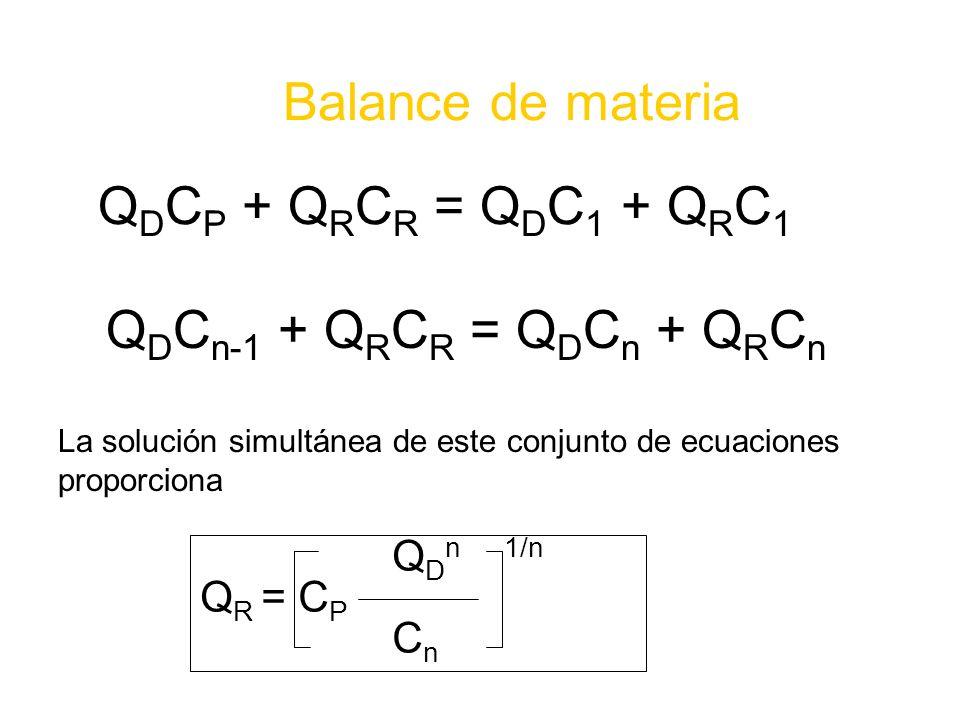 Q D C P + Q R C R = Q D C 1 + Q R C 1 Q D C n-1 + Q R C R = Q D C n + Q R C n La solución simultánea de este conjunto de ecuaciones proporciona Balanc