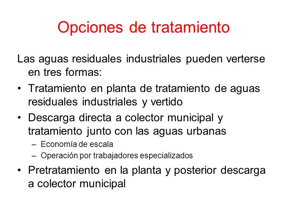 Opciones de tratamiento Las aguas residuales industriales pueden verterse en tres formas: Tratamiento en planta de tratamiento de aguas residuales ind